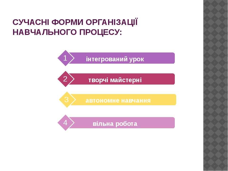 www.themegallery.com Company Logo СУЧАСНІ ФОРМИ ОРГАНІЗАЦІЇ НАВЧАЛЬНОГО ПРОЦЕ...