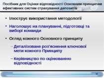Ілюструє використання методологіїІлюструє використання методологіїНаголошує н...