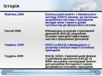 Жовтень 2006Базельський комітет з банківського нагляду (БКБН) визнав, що рете...