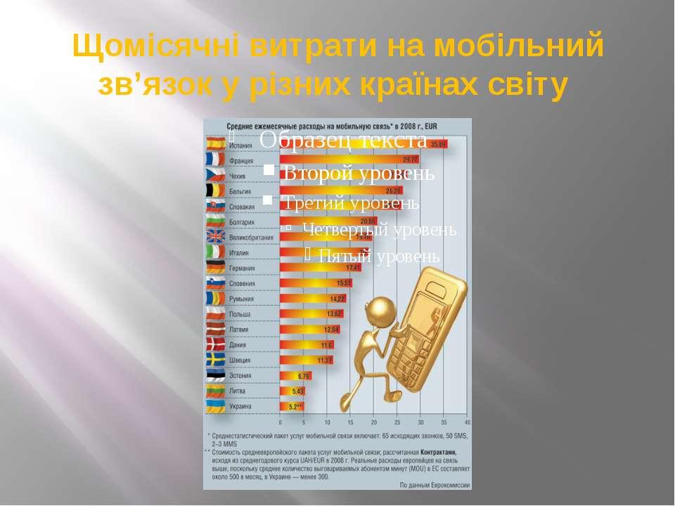Щомісячні витрати на мобільний зв'язок у різних країнах світу