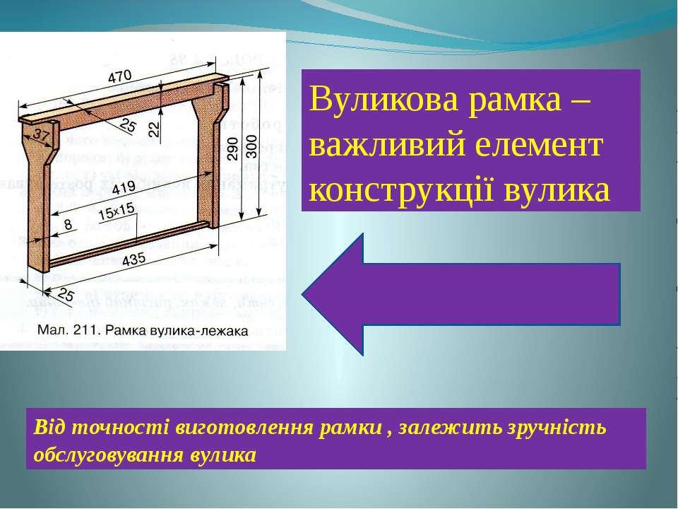 Вуликова рамка – важливий елемент конструкції вулика Від точності виготовленн...