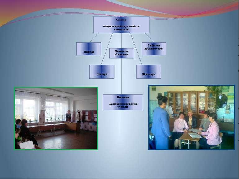 Спільна методична робота учителів та вихователів Педрада Виставка саморобних ...