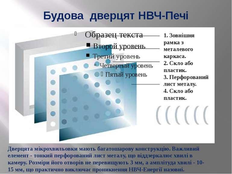 Будова дверцят НВЧ-Печі Дверцята мікрохвильовки мають багатошарову конструкці...
