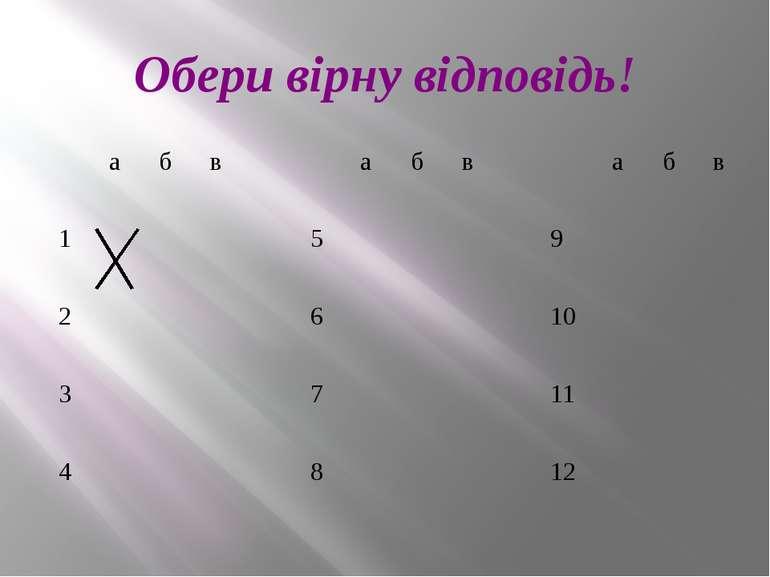 Обери вірну відповідь! а б в а б в а б в 1 5 9 2 6 10 3 7 11 4 8 12