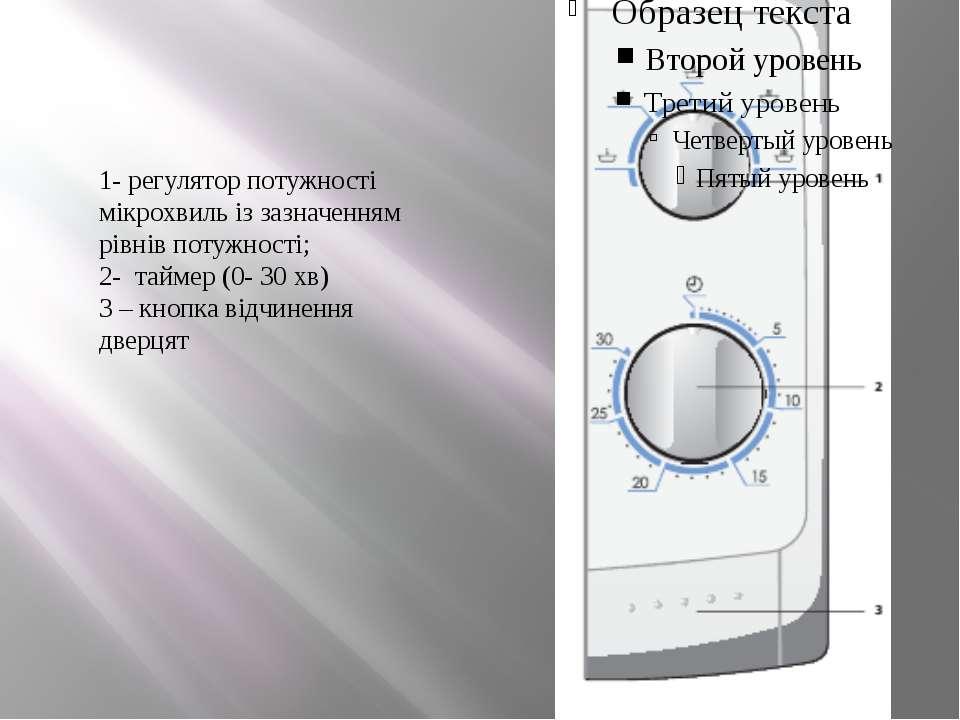 1- регулятор потужності мікрохвиль із зазначенням рівнів потужності; 2- тайме...
