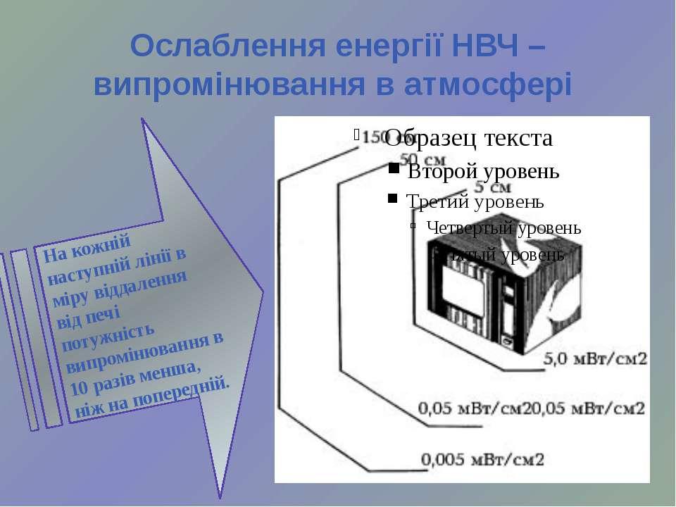 Ослаблення енергії НВЧ – випромінювання в атмосфері На кожній наступній лінії...