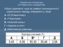 Українська література ОПТИМАЛЬНІ ЗАВДАННЯ Образ церковної чаші як символ незн...