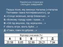 Українська література СКЛАДНІ ЗАВДАННЯ Перша пісня, яку виконує Наталка («Нат...