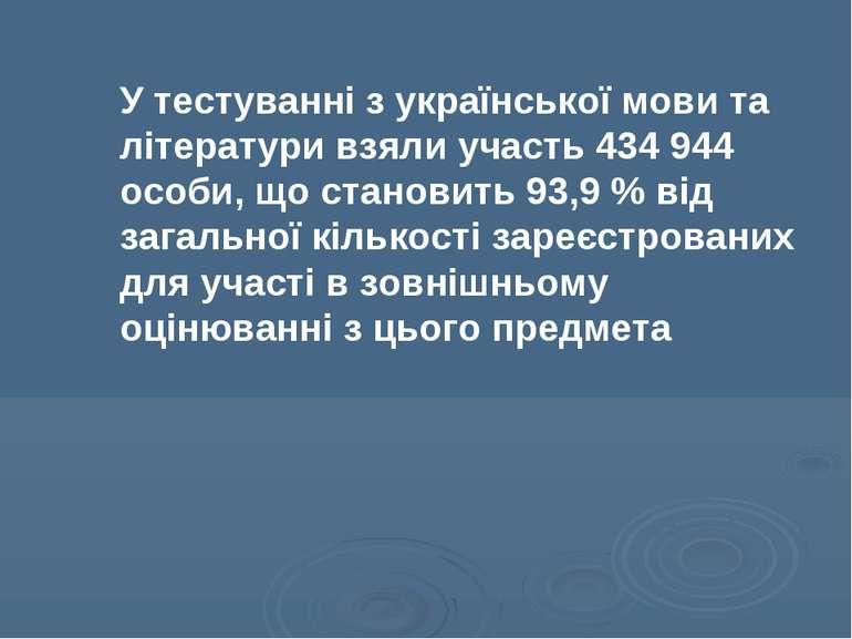 У тестуванні з української мови та літератури взяли участь 434 944 особи, що ...
