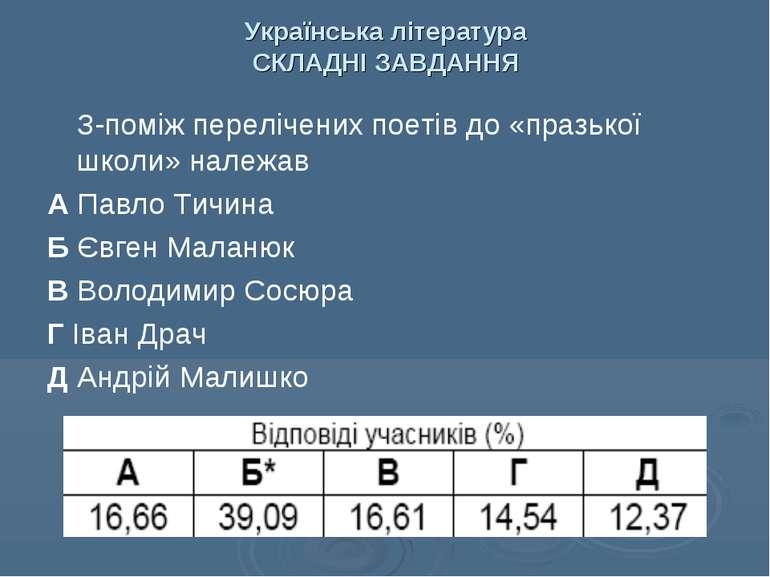Українська література СКЛАДНІ ЗАВДАННЯ З-поміж перелічених поетів до «празько...