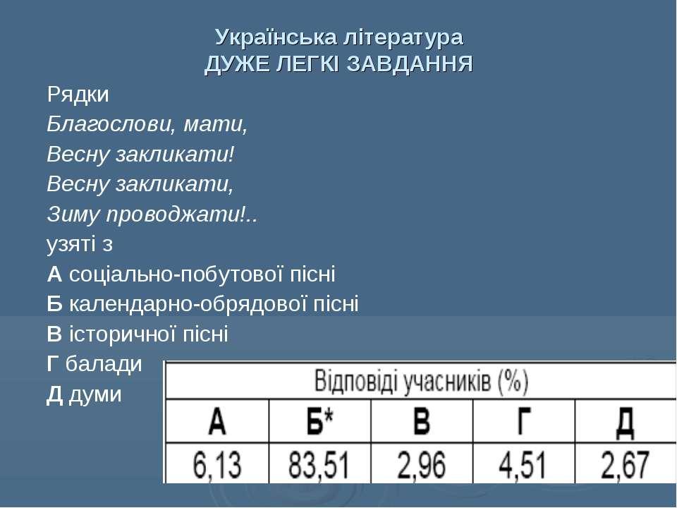 Українська література ДУЖЕ ЛЕГКІ ЗАВДАННЯ Рядки Благослови, мати, Весну закли...