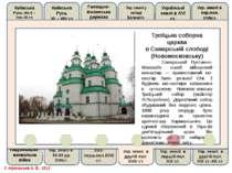 Троїцька соборна церквав Самарській слободі (Новомосковську) Самарський Пусти...