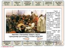Родом з мальовничого Чугуєва (Харківська обл.) був всесвітньо відомий портрет...