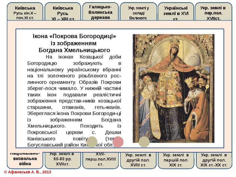 Ікона «Покрова Богородиці»із зображенням Богдана Хмельницького На іконах Коза...