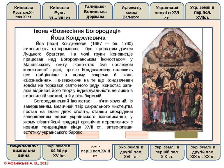 Ікона «Вознесіння Богородиці» Йова Кондзелевича Йов (Іван) Кондзелевич (1667 ...