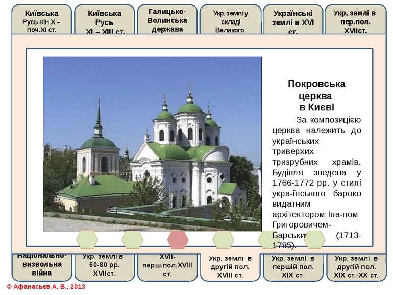 Покровська церква в Києві За композицією церква належить до українських триве...