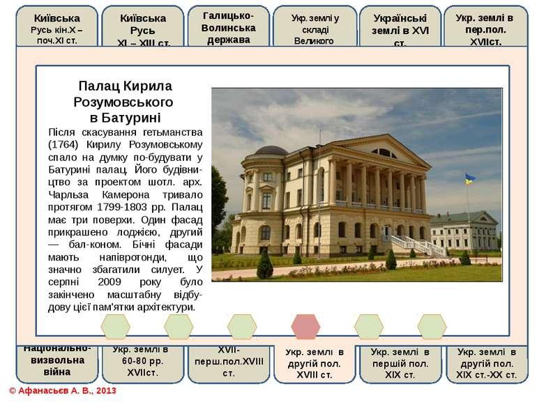 Палац Кирила Розумовського в БатуриніПісля скасування гетьманства (1764) Кири...