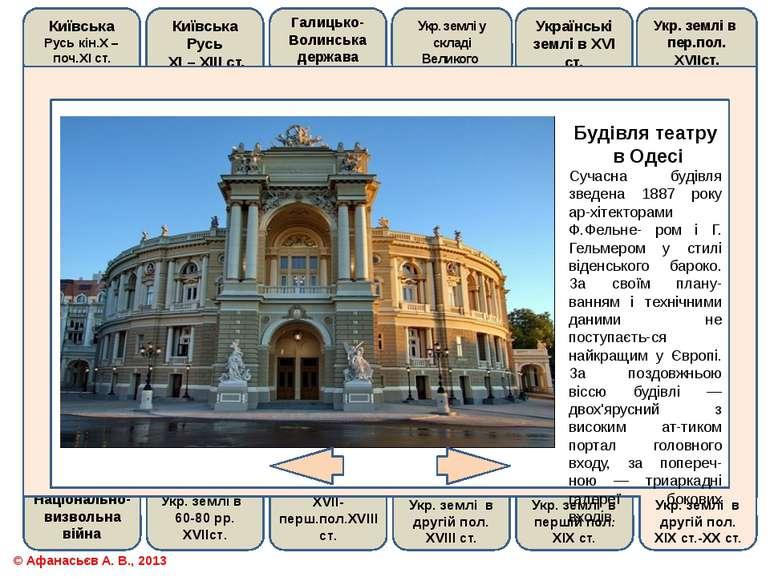 Будівля театру в ОдесіСучасна будівля зведена 1887 року архітекторами Ф.Фельн...