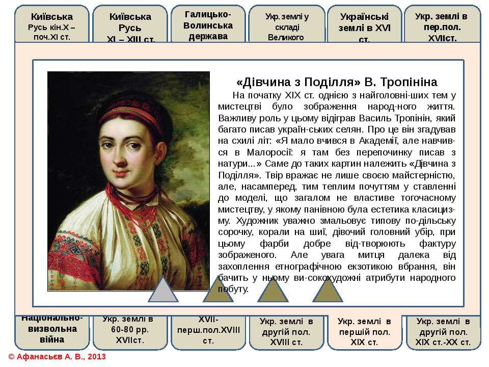 «Дівчина з Поділля» В. Тропініна На початку XIX ст. однією з найголовніших те...