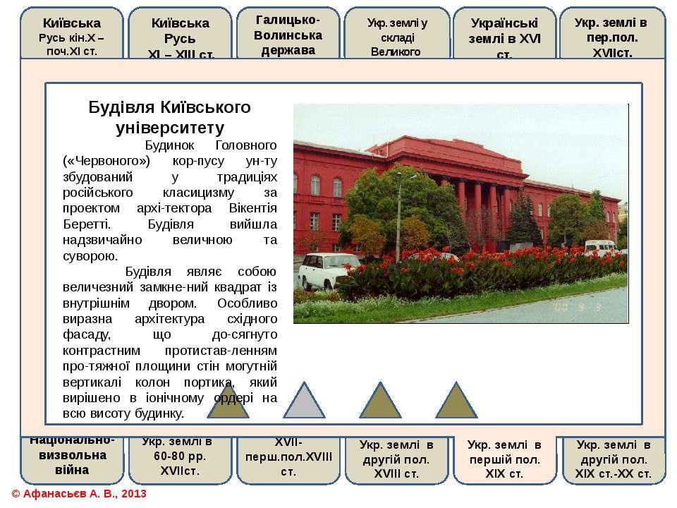 Будівля Київського університету Будинок Головного («Червоного») корпусу ун-ту...