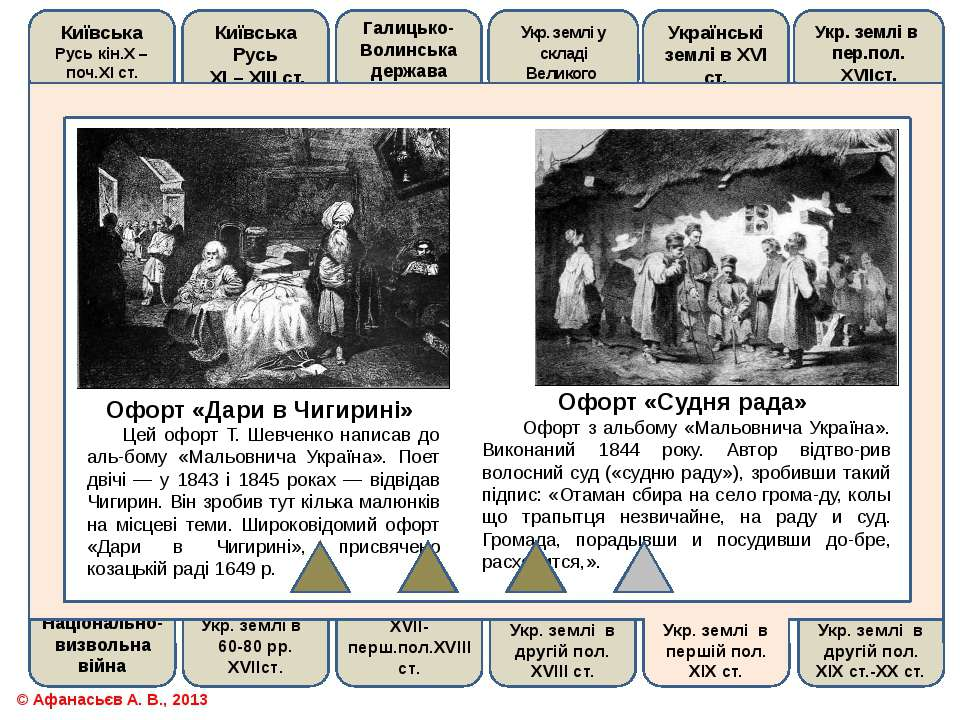 Офорт «Дари в Чигирині» Цей офорт Т. Шевченко написав до альбому «Мальовнича ...