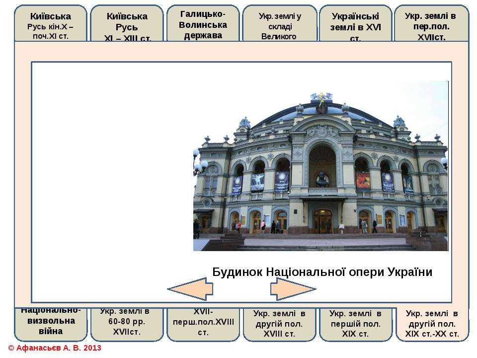 Будинок Національної опери України