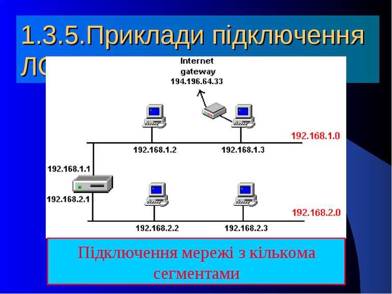 1.3.5.Приклади підключення ЛОМ до Internet