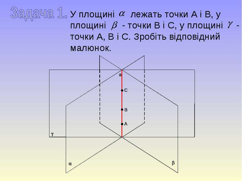 У площині лежать точки А і В, у площині - точки В і С, у площині - точки А, В...