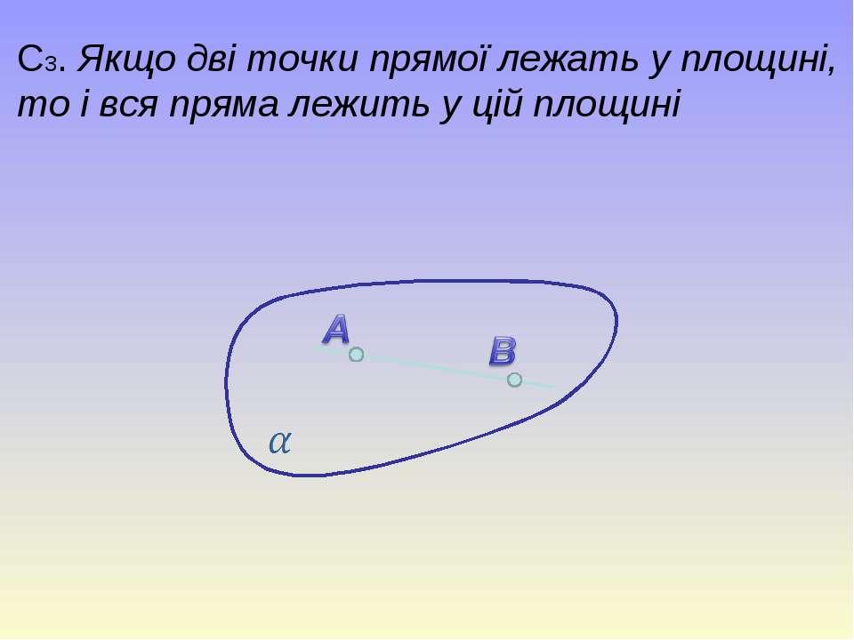 С3. Якщо дві точки прямої лежать у площині, то і вся пряма лежить у цій площині