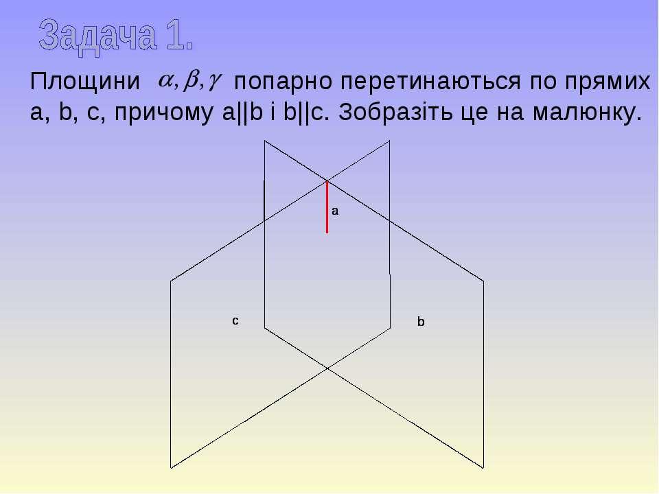 Площини попарно перетинаються по прямих a, b, c, причому a||b і b||c. Зобразі...