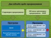 Програма Два підходи щодо програмування Структурне програмування Об'єктно-орі...