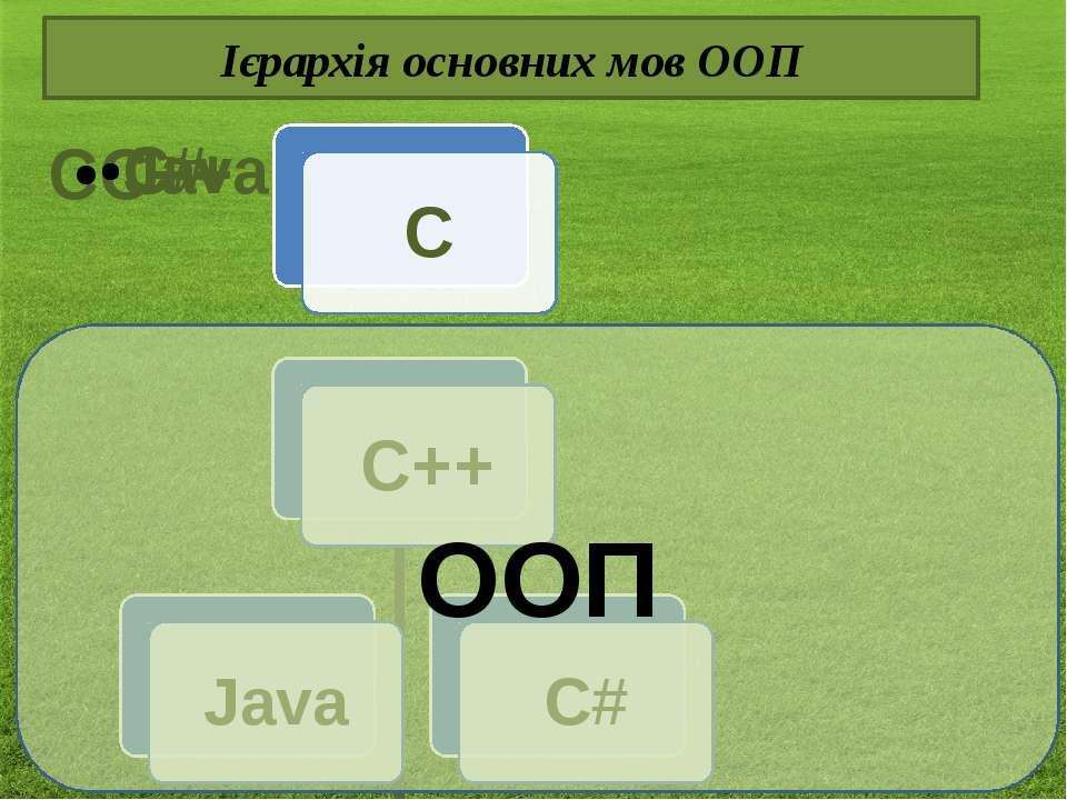 ООП Ієрархія основних мов ООП