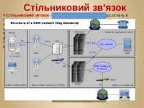 Стільниковий зв'язок Стільниковий зв'язок — один із видів мобільного радіозв'...