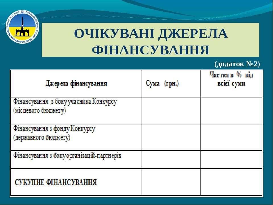 ОЧІКУВАНІ ДЖЕРЕЛА ФІНАНСУВАННЯ (додаток №2)