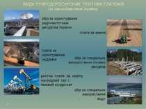 ВИДИ ПРИРОДОРЕСУРСНИХ РЕНТНИХ ПЛАТЕЖІВ (за законодавством України) збір за ко...