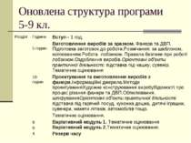 Оновлена структура програми 5-9 кл.