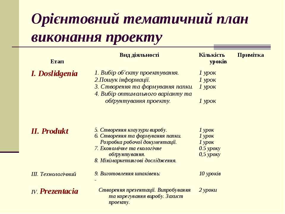 Орієнтовний тематичний план виконання проекту