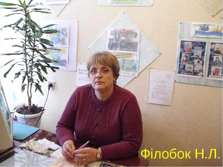 Філобок Н.Л.
