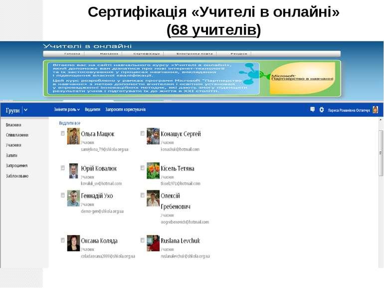 Лабораторія інформатики, 2012 Сертифікація «Учителі в онлайні» (68 учителів)
