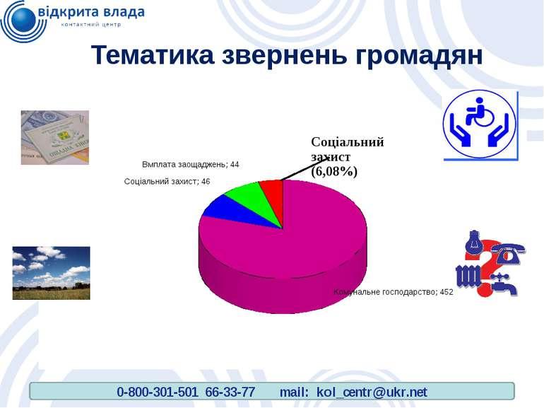 Тематика звернень громадян 0-800-301-501 66-33-77 mail: kol_centr@ukr.net
