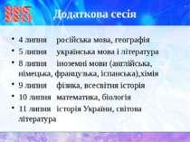 Додаткова сесія 4 липня російська мова, географія 5 липня українська мова і л...