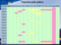 Тернівський район Назвазакладу Типвласності Адреса E-mail: Сайт: Фото Персона...