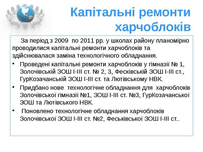Капітальні ремонти харчоблоків За період з 2009 по 2011 рр. у школах району п...
