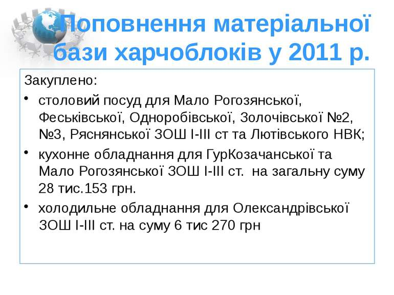 Поповнення матеріальної бази харчоблоків у 2011 р. Закуплено: столовий посуд ...