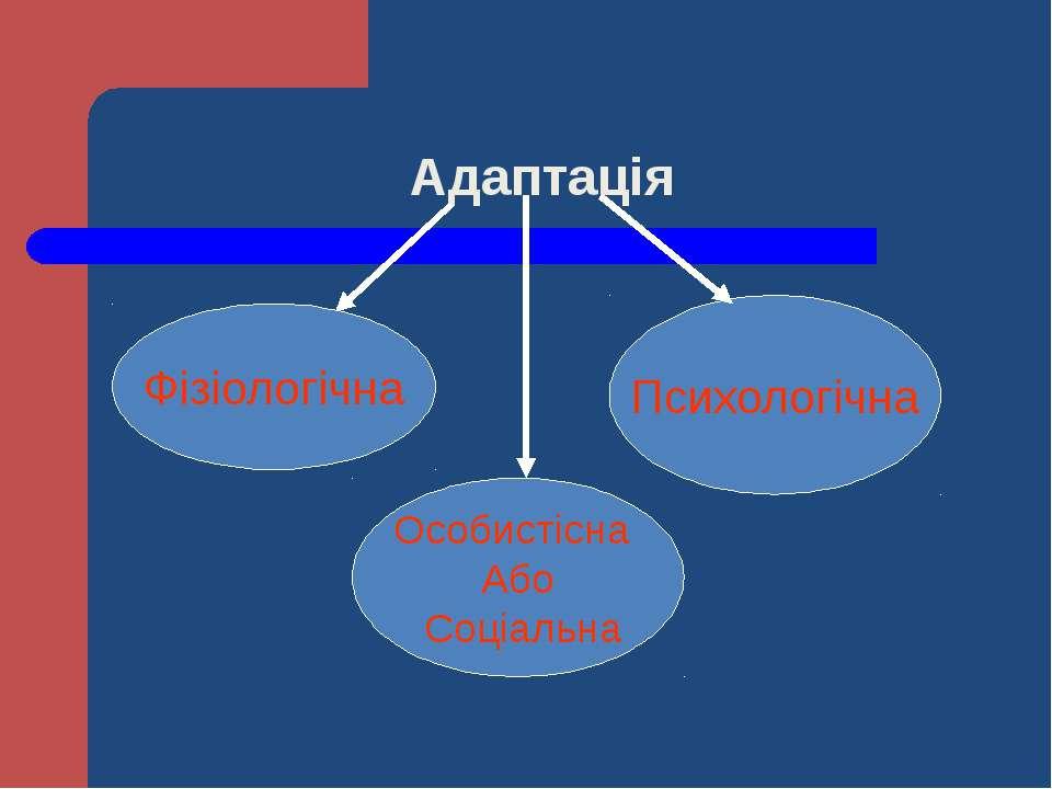 Адаптація Фізіологічна Психологічна Особистісна Або Соціальна