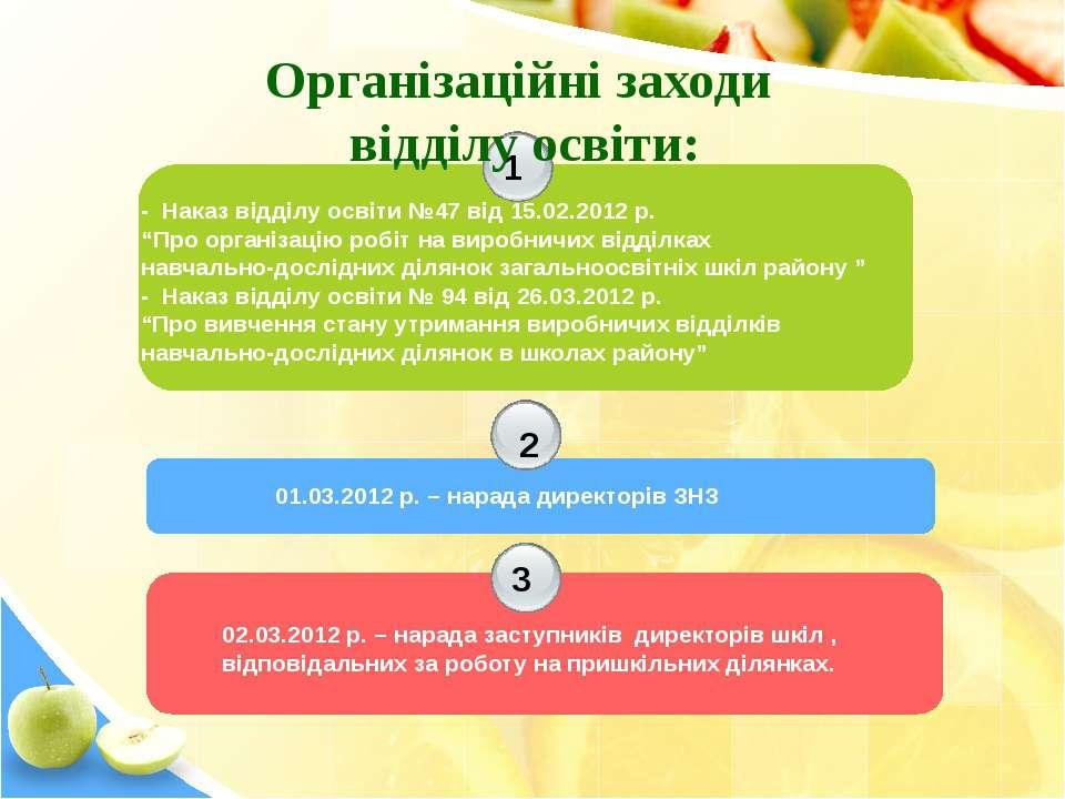 """1 2 3 - Наказ відділу освіти №47 від 15.02.2012 р. """"Про організацію робіт на ..."""