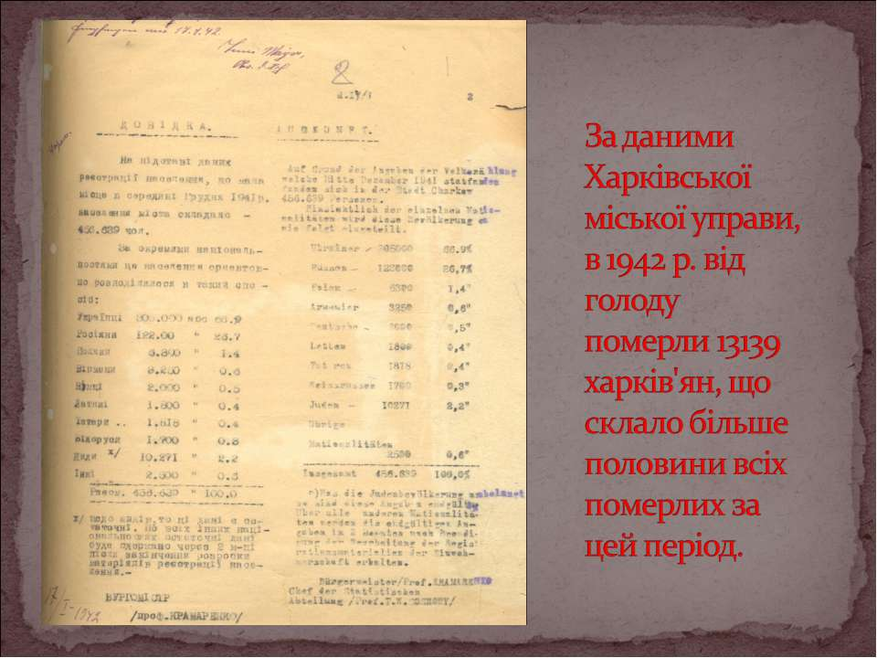 За даними Харківської міської управи, в 1942 р. від голоду померли 13139 харк...