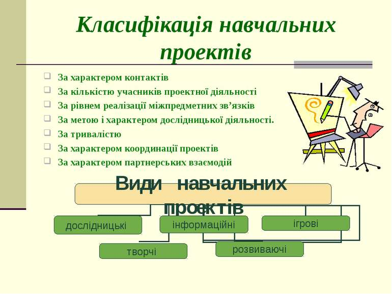 Класифікація навчальних проектів За характером контактів За кількістю учасник...