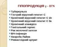 ГІПОПРОДУКЦІЯ γ - IFN Туберкульоз Гострий вірусний гепатит С Хронічний вірусн...