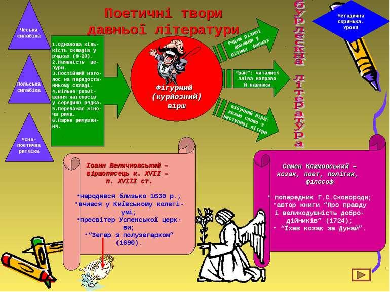 Поетичні твори давньої літератури Фігурний (курйозний) вірш Методична скриньк...